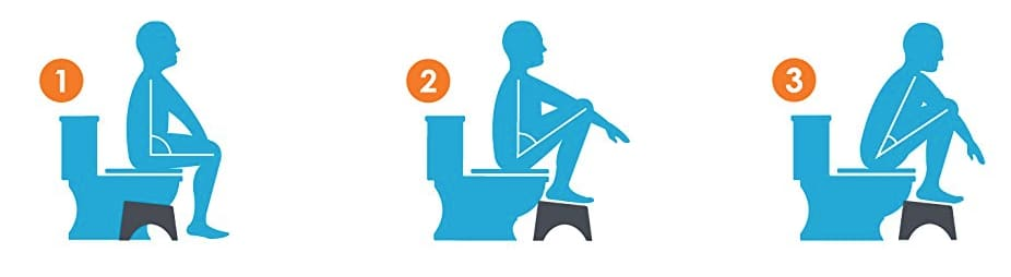 how-does-squatty-potty-work